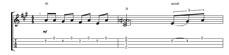How To Read Tabs Chord Graphs And Chart Symbols