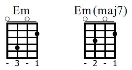 EmtoMaj