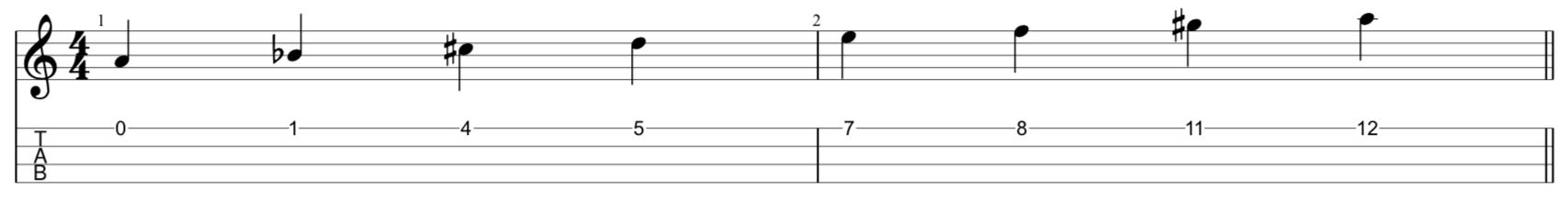 Fingerpicking Etude no  12 - Rock Class 101